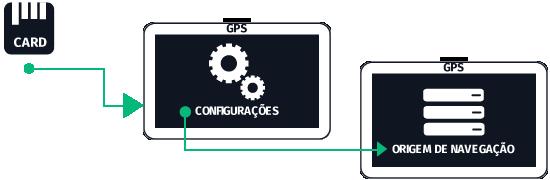 config gps 01 - MANUAL | Instalação Pack 3 Navegadores iGO